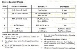 2017 Admission Going on